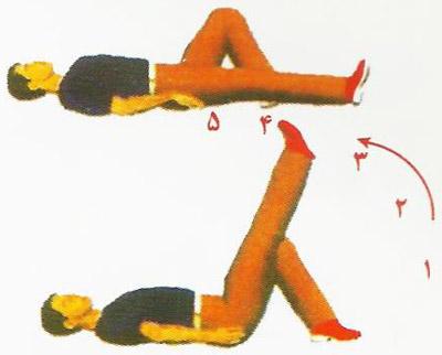 therapeutic-exercises-10