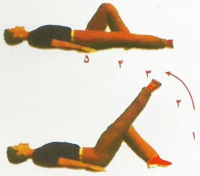 therapeutic-exercises-11