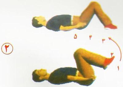 therapeutic-exercises-2